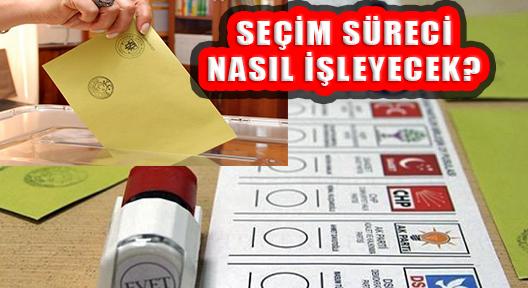 Bahçeli Erken Seçim Çağrısı Yaptı, Erdoğan Tarihi Açıkladı