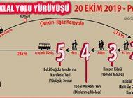 10.Çankırı İstiklal Yolu Yürüyüşü 19 ve 20 Ekim'de