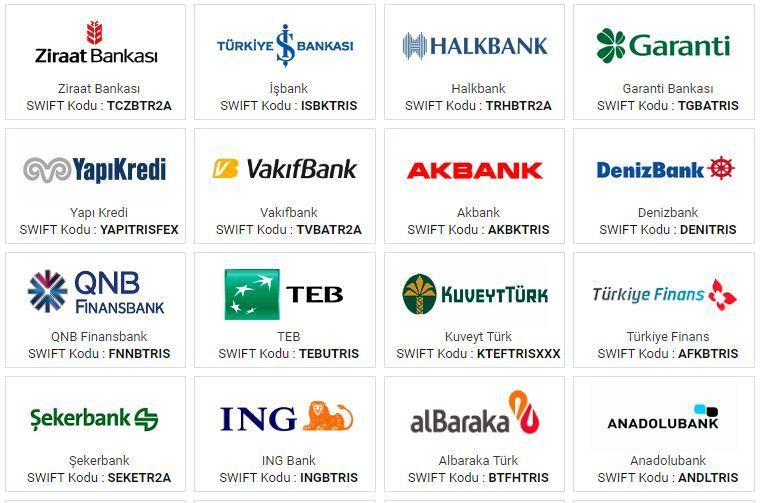 Bic Nedir Bic Ne Demek ve Türk Bankaları Bic Kodları