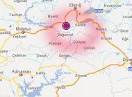Elazığ Akşam Saatlerinde 5.0 şiddetinde depremle sarsıldı