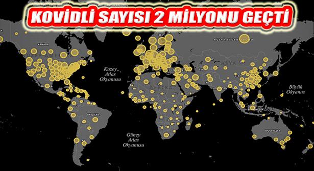 Dünya Geneli Kovid Tanılı Vaka Sayısı 2 Milyonu Aştı
