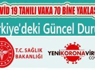 Türkiye Geneli Kovid 19 Kaynaklı Ölüm 1518 Oldu