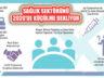 Pandemi Etkisindeki Sağlık Sektörü 2020'de Küçülme Bekliyor