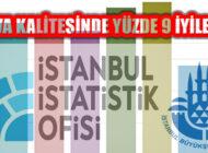 İstanbul'da 246 Bin 776 Borçlu Aboneye Su Hizmeti Verildi
