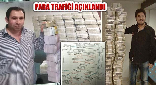Reza Zarrab'ın İran Üzerinden Yasaklı Para Trafiği Açıklandı