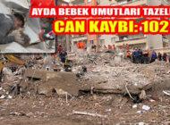 İzmir Depreminde 102 Vatandaşımız Hayatını Kaybetti