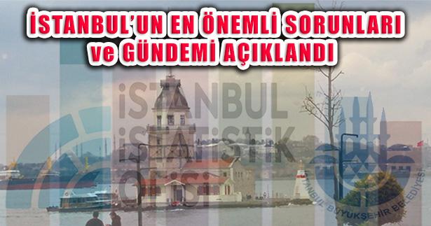 İstanbul'un En Önemli Üç Sorunu: 'Deprem, Ekonomi, Ulaşım'