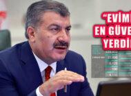 Son bir haftada Zonguldak'ta Yüzde 50 Vaka Artışı yaşandı