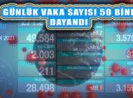Pandemi Tırmanışı Sürüyor: Vaka 50 Bini Buldu, Vefat: 211