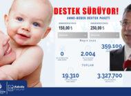 İBB Anne-Bebek Destek Paketi 3.3 Milyon Lirayı Aştı
