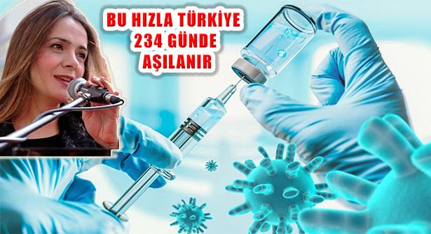 'Bizi Kıskanan Almanya Türkiye'den 4 Kat Fazla Aşı Yaptı'