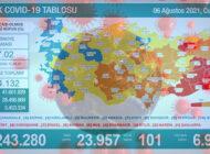 Güncel Koronavirüs Takip Tablosunu Açıkladı: Vaka 24 Binde
